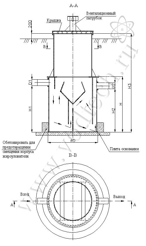 Монтаж жироуловителя ОТБ