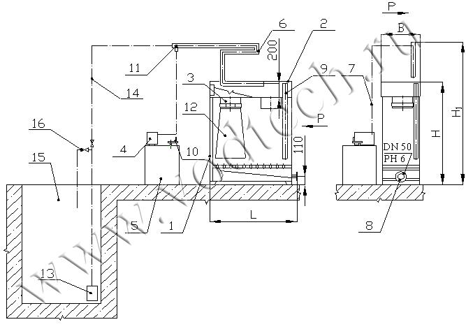 Схема работы установки